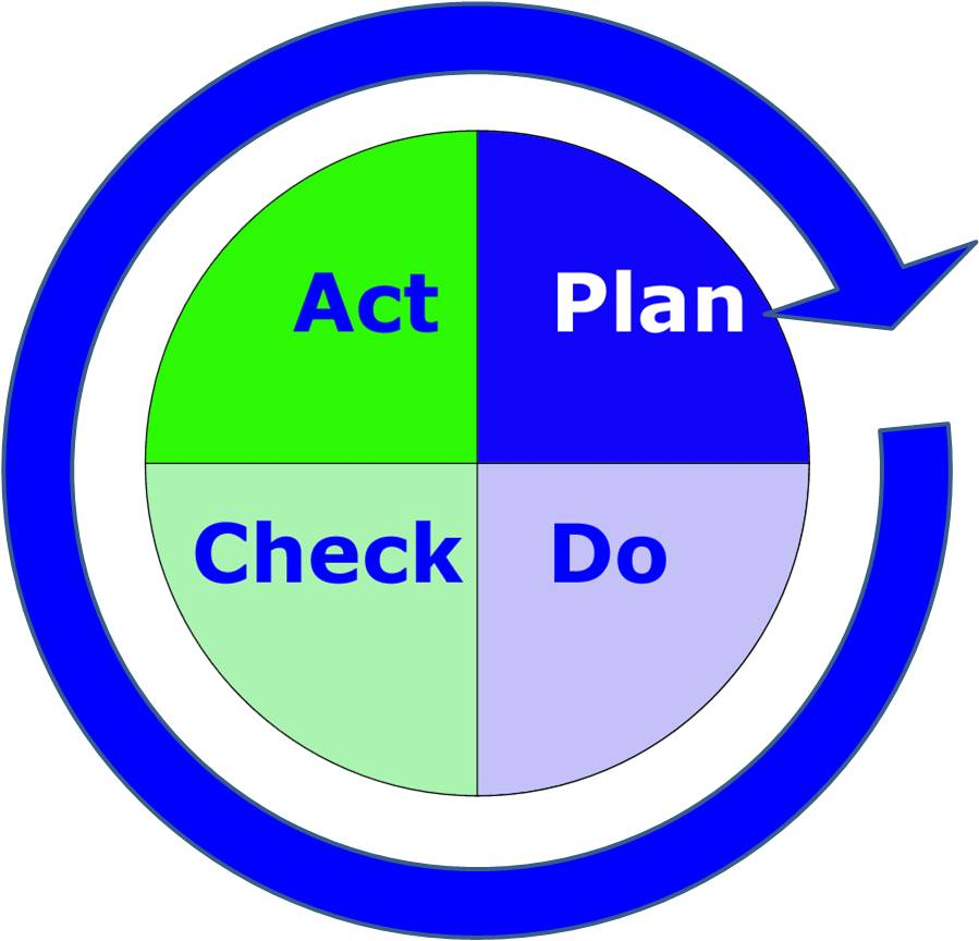 Process Improvement Icon Process Improvement Ic...